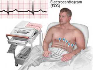 - 4. Kalp Atış Hızı ve SolunumElektrokardiyogram (ECG) yönteminde, göğüs bölgesine, bazen de kol ve bacaklara yerleştirilen elektrotlar yoluyla kalp atışı ve ritmi ölçülür. Duygusal uyarılmanın, stresin ve fizyolojik aktivitenin belirlenmesinde kullanılır ancak en bilinen kullanım alanı, kalp hastalıklarının teşhisidir.