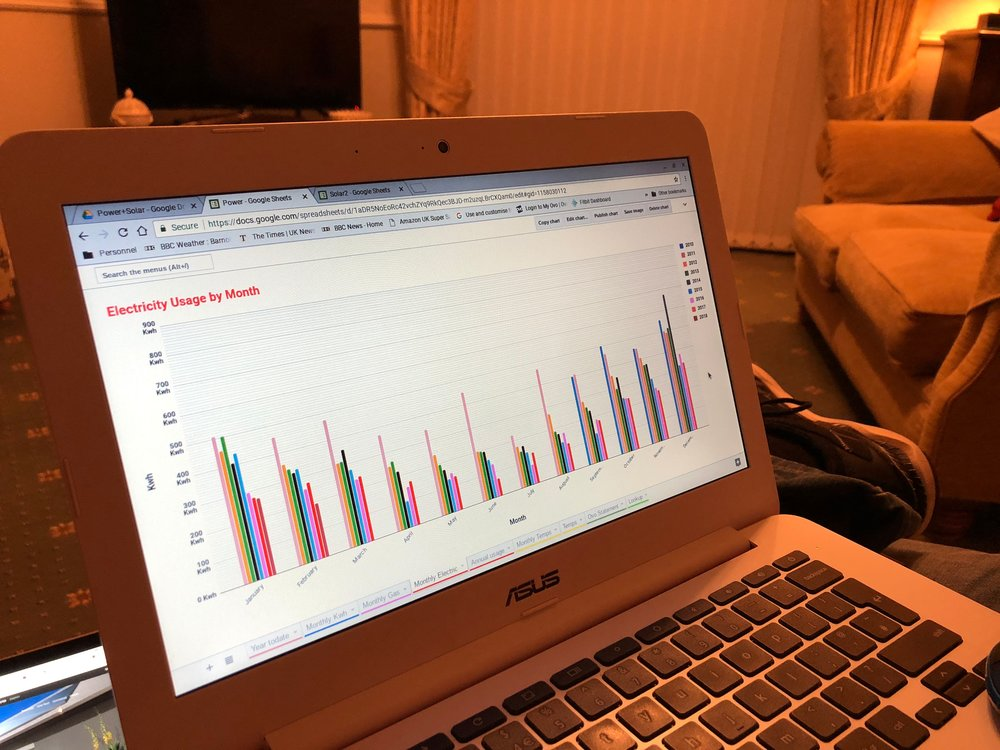 Bill analyses his own energy data with a tool he designed himself
