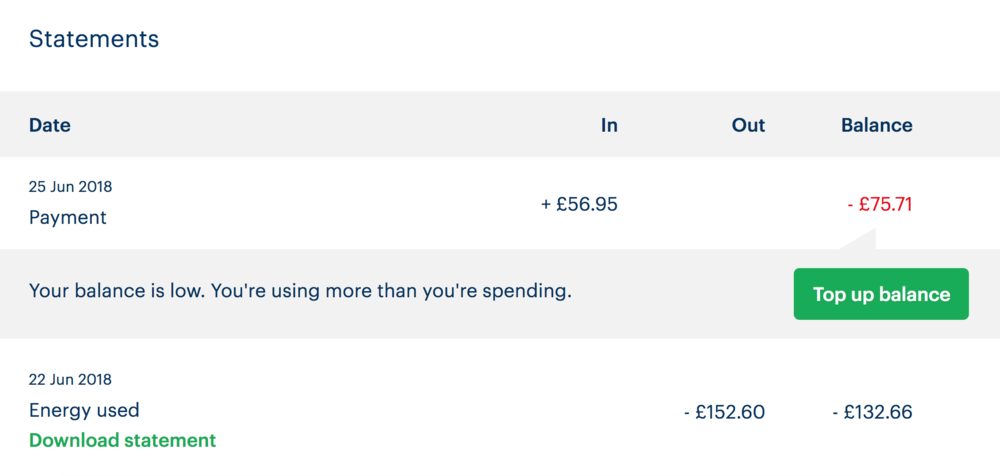 How users scan the payment page informed where we put the top up call-to-action