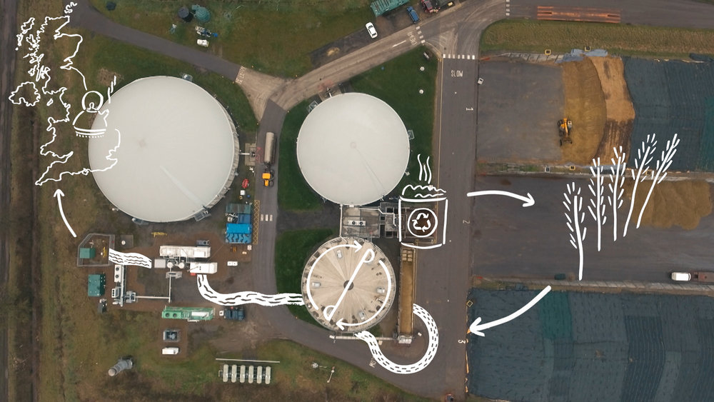 Green gas is made by decomposing food and farm waste in large digesters. This biogas is then purified before entering the UK gas grid, where it's used to heat your homes. Any waste from the process is put back on the land as organic fertiliser.