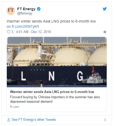 The FT tweets on warmer weather depressing seasonal demand for gas in Asia