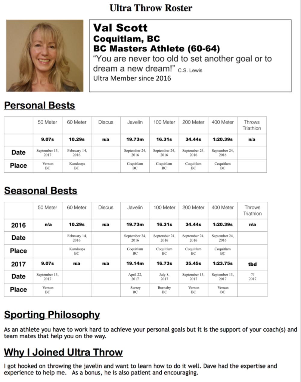 Valerie scott, BC Masters athlete (60-64), Coquitlam, BC