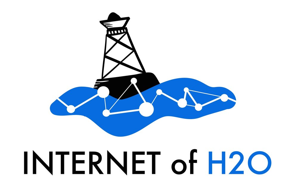 Internet of H2O Logo