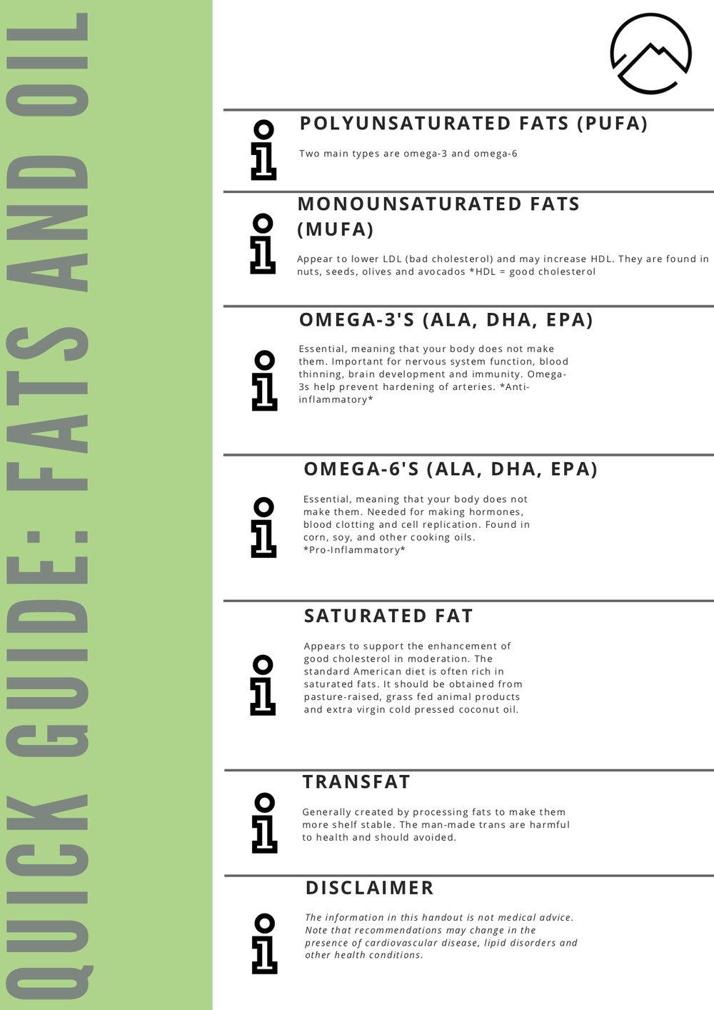 FATS infographic1.jpg