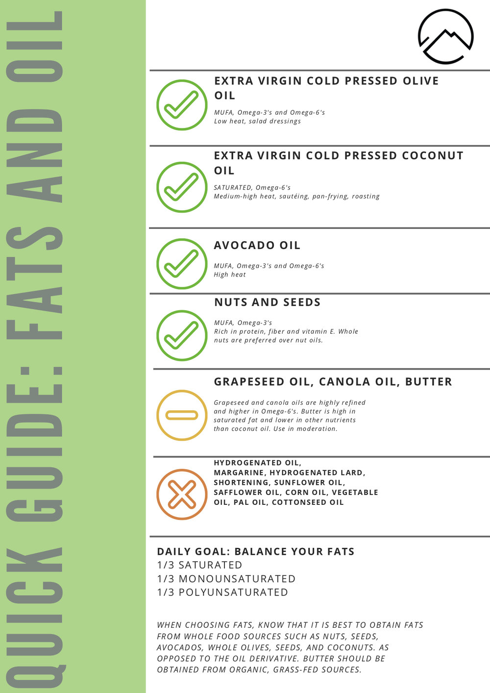 FATS infographic2.jpg