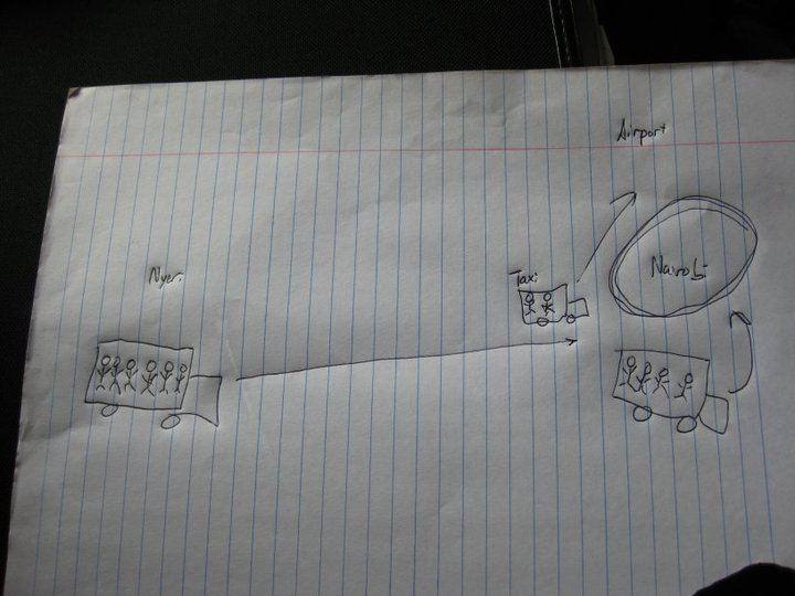 Improvised visual instructions for our mutatu driver: take the six of us from Nyeri toward Nairobi, then two of us will go to the airport via taxi and four of us will continue on to the CBD.