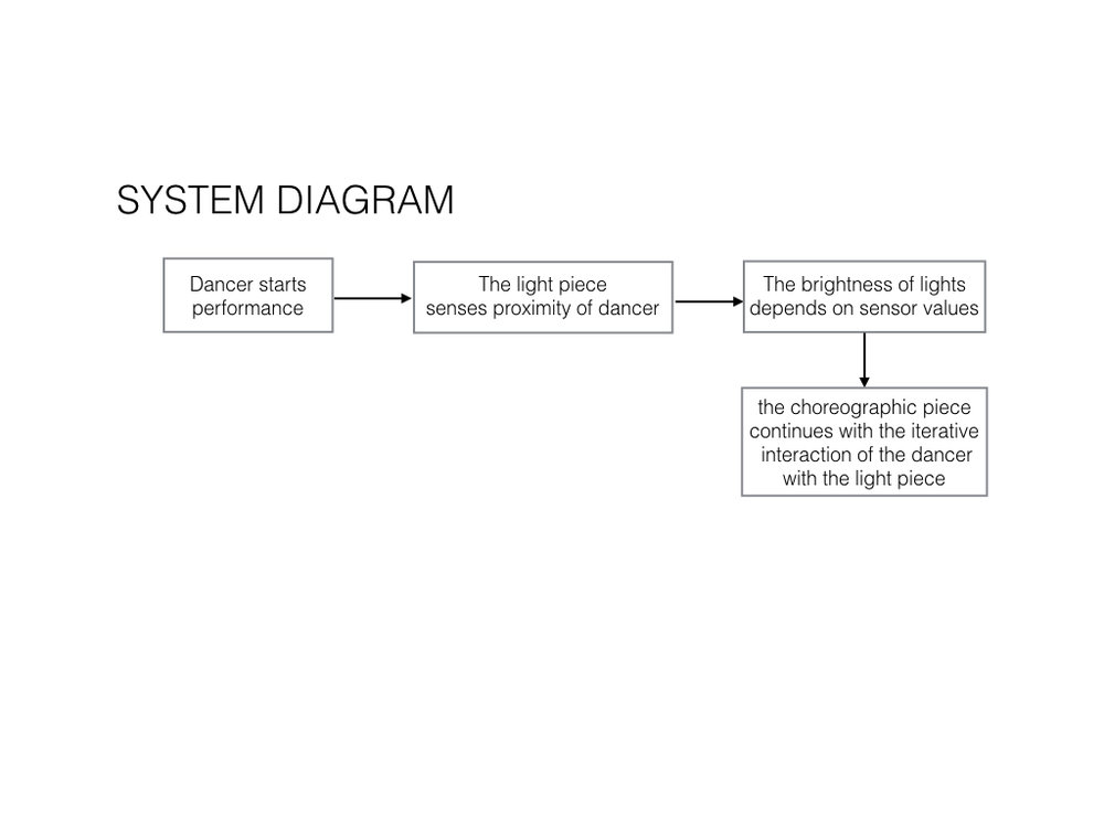 system-diagram.001.jpeg