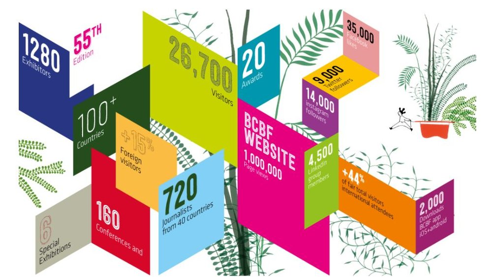 BCBF 2017 facts and figures.JPG