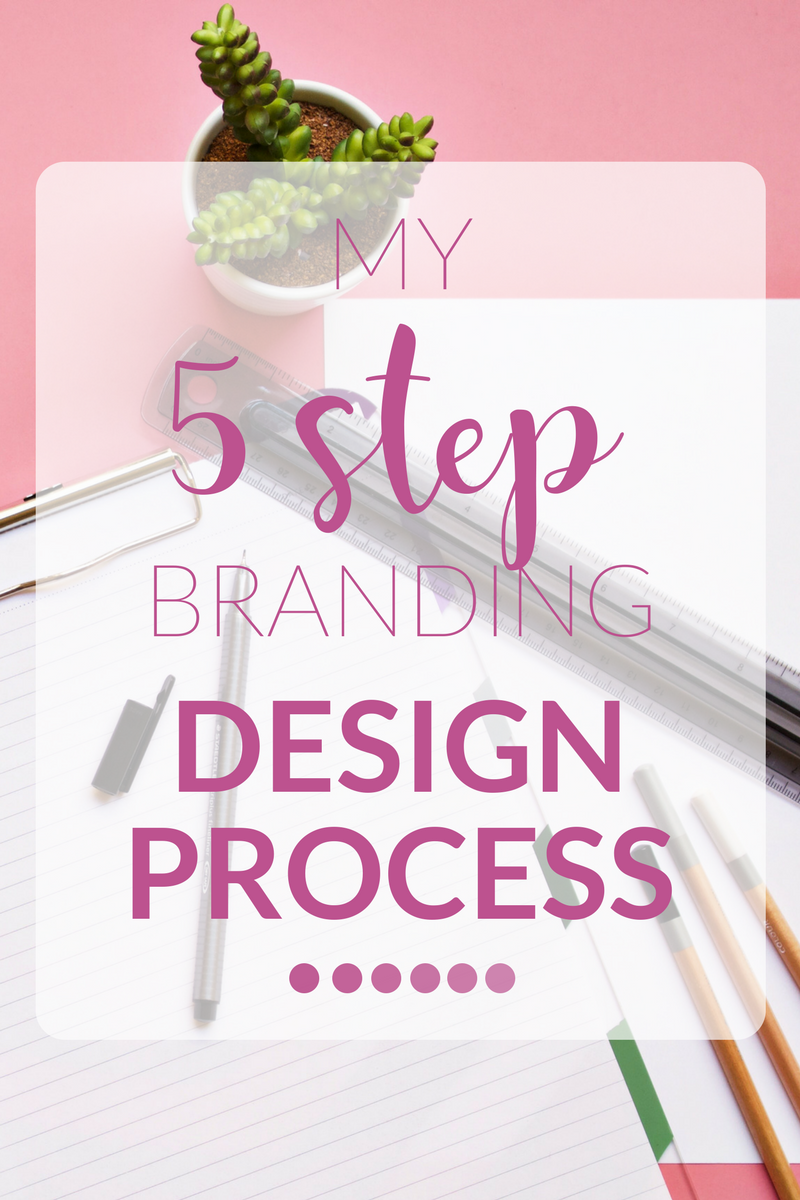 My 5 Step Branding Design Process | Lady & Company Creative | Empowering Women Through Bad-Ass Brands