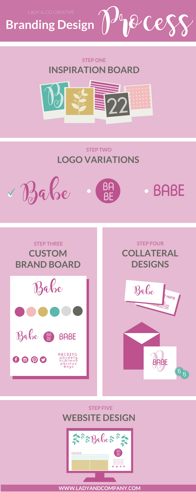 5 step branding design process | Lady and Company Creative