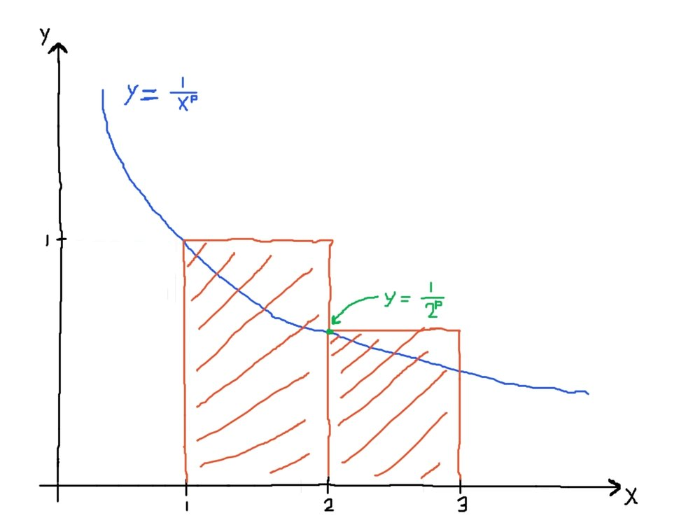 Figure 1 (click to enlarge)