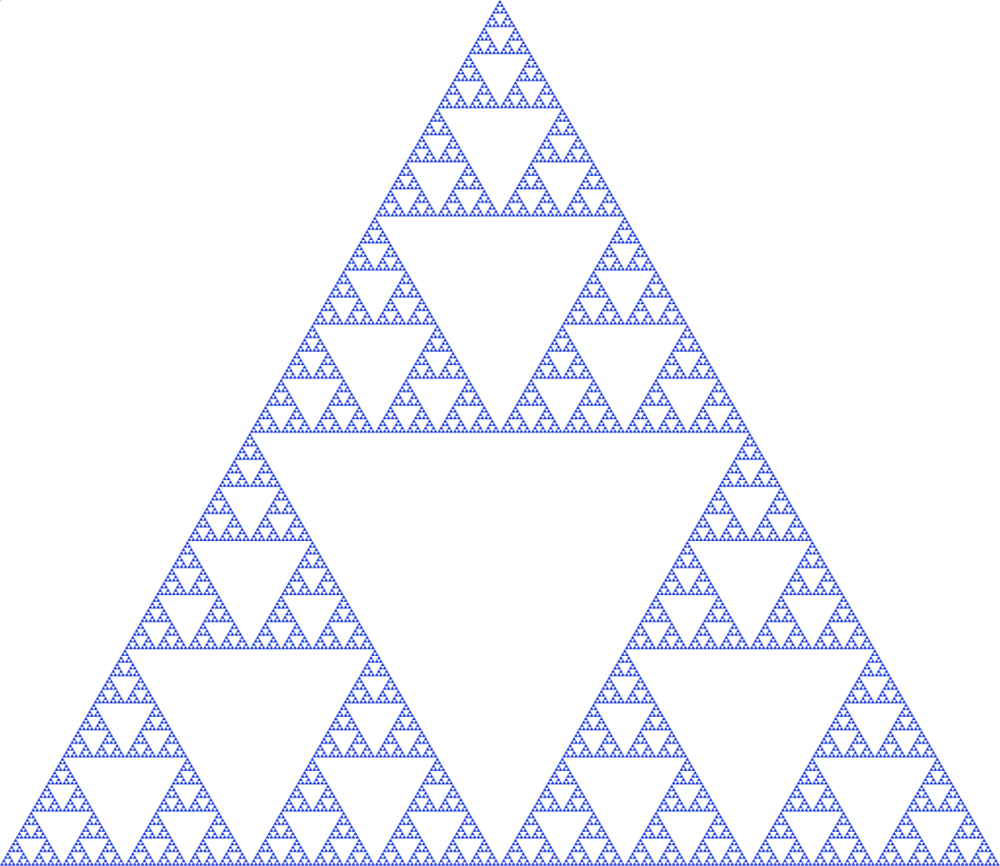 Figure 3: After rolling the dice (and drawing a new point for each dice roll) billions of times, a fractal pattern known as the Siepinski triangle will eventually form. Remarkable!  Image credit: by Beojan Stanislaus (Own work) [CC BY-SA 3.0 (https://creativecommons.org/licenses/by-sa/3.0)], via Wikimedia Commons.