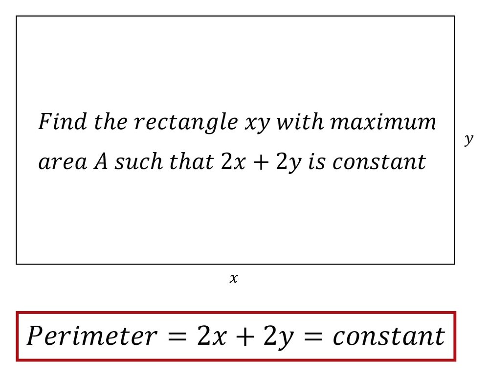 Figure 1: Given any rectangle \(xy\) where the perimeter \(2x+2y\) is the constant, we can use calculus to find that particular rectangle \(xy\) with the maximum area \(A\). The solution to this problem has practical applications. For example, suppose that someone had only 30 meters of fencing to enclose their backyard and they wanted to know what fencing layout would maximize the size and total area of their backyard.