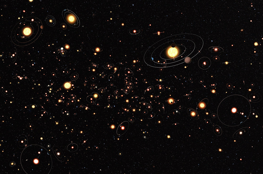 """This artist's cartoon view gives an impression of how common planets are around the stars in the Milky Way. The planets, their orbits and their host stars are all vastly magnified compared to their real separations. A six-year search that surveyed millions of stars using the microlensing technique concluded that planets around stars are the rule rather than the exception. The average number of planets per star is greater than one.""\(^{[1]}\)  Image credit: by ESO/M. Kornmesser (http://www.eso.org/public/images/eso1204a/) [CC BY 4.0 (https://creativecommons.org/licenses/by/4.0)], via Wikimedia Commons"