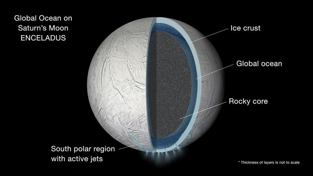PIA19656-SaturnMoon-Enceladus-Ocean-ArtConcept-20150915[2].jpg