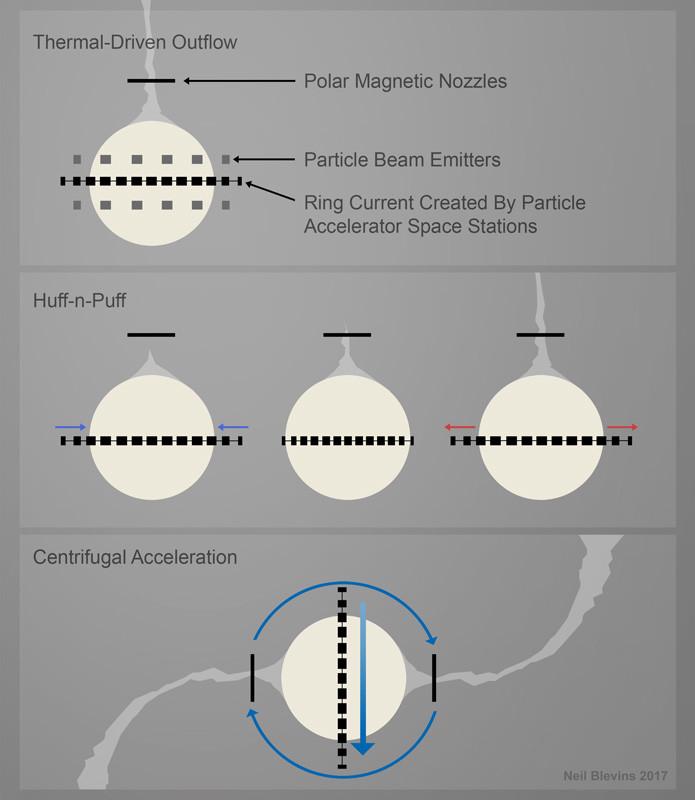 neil-blevins-megastructures-7-star-lifter-color-sketch.jpg