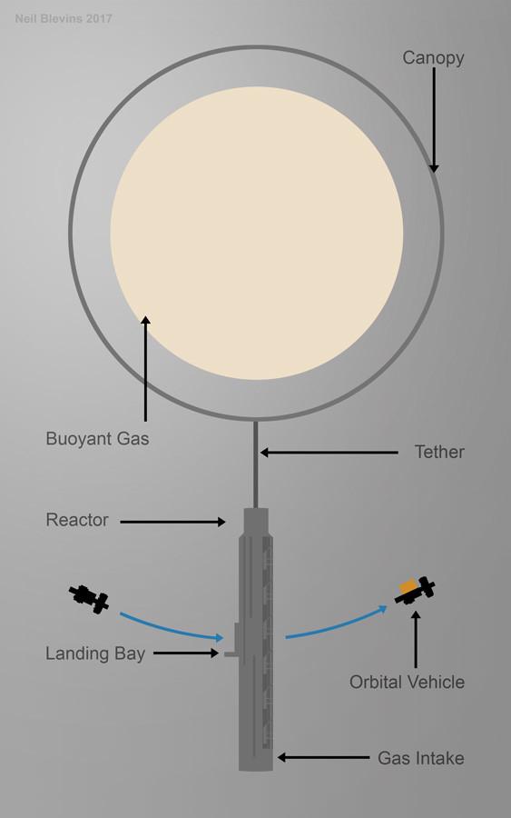 neil-blevins-megastructures-9-gas-giant-refinery-color-sketch.jpg
