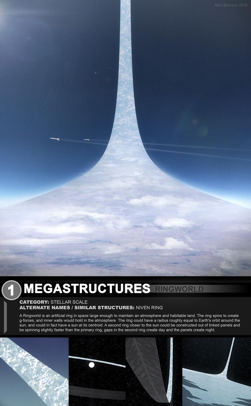 neil-blevins-megastructures-1-ringworld-design-packet[1].jpg