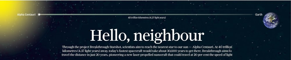Copy of Trip to Alpha Centauri using a Starshot Probe