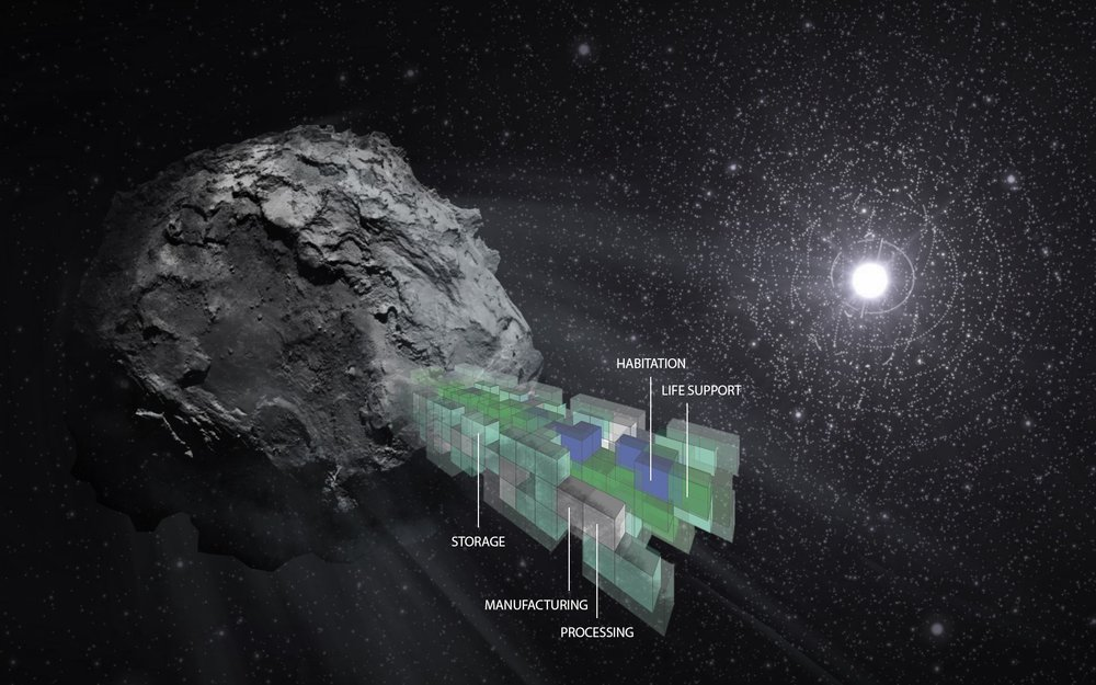 """""""Conceptual model of a growing and evolving asteroid starship. The image of comet 67P by ESA is used as a placeholder for a large asteroid.""""\(^{[6]}\)  Composite image by Francisco Muñoz and Anton Dobrevski"""