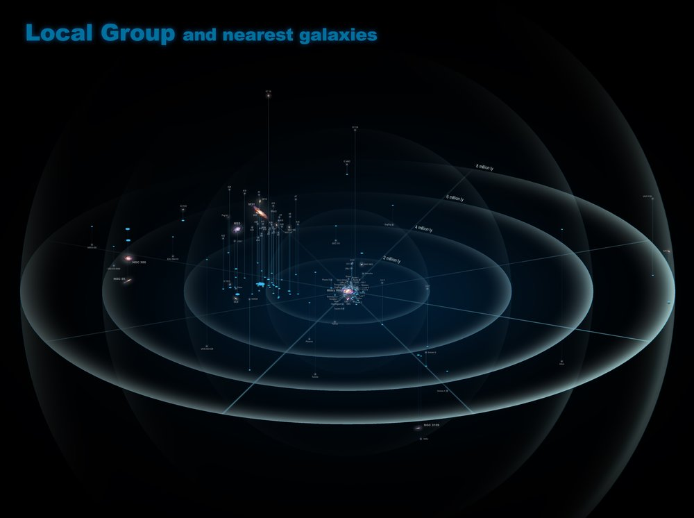 Local_Group_and_nearest_galaxies[1].jpg