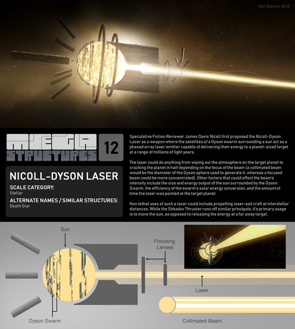 Artist's depiction of a Nicoll-Dyson Laser.   Artwork by Neil Blevins at ArtStation.