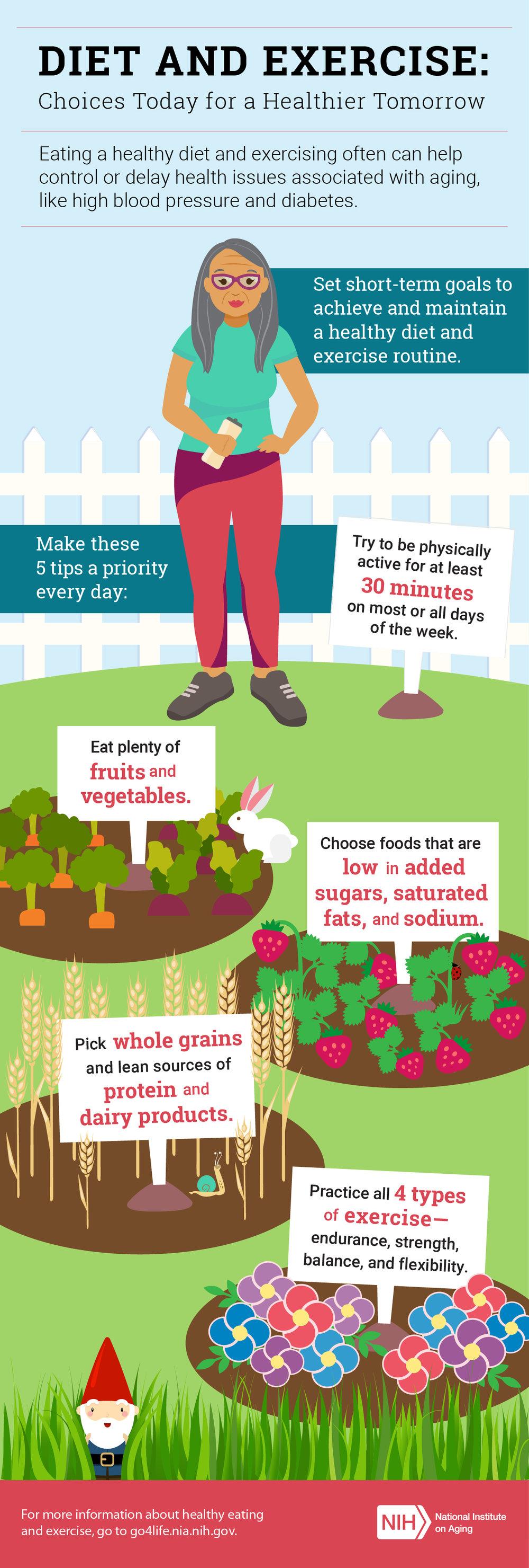 nia_dietandexercise_infographic_0.jpg