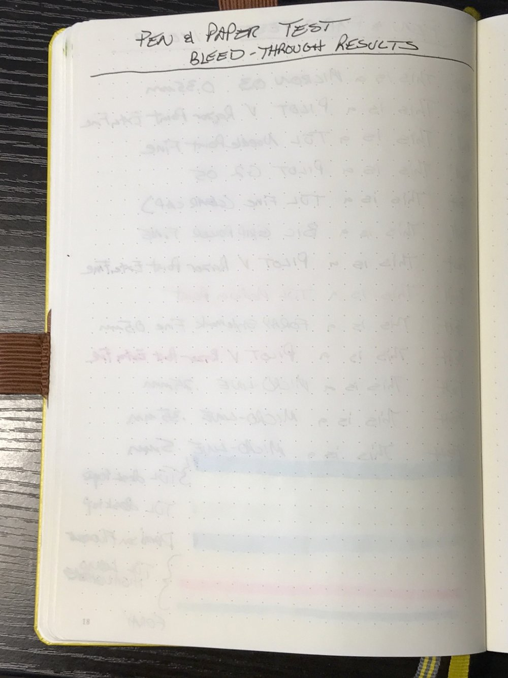 The Leuchtturm1917 revealed a considerable amount of ghosting.