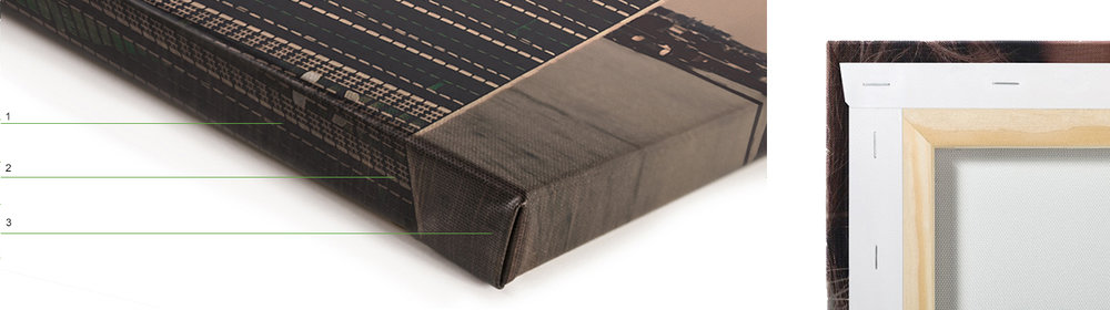 1. Mirror image edge  2. Classic canvas texture coated with resin 3. Reinforced corners to prevent warping