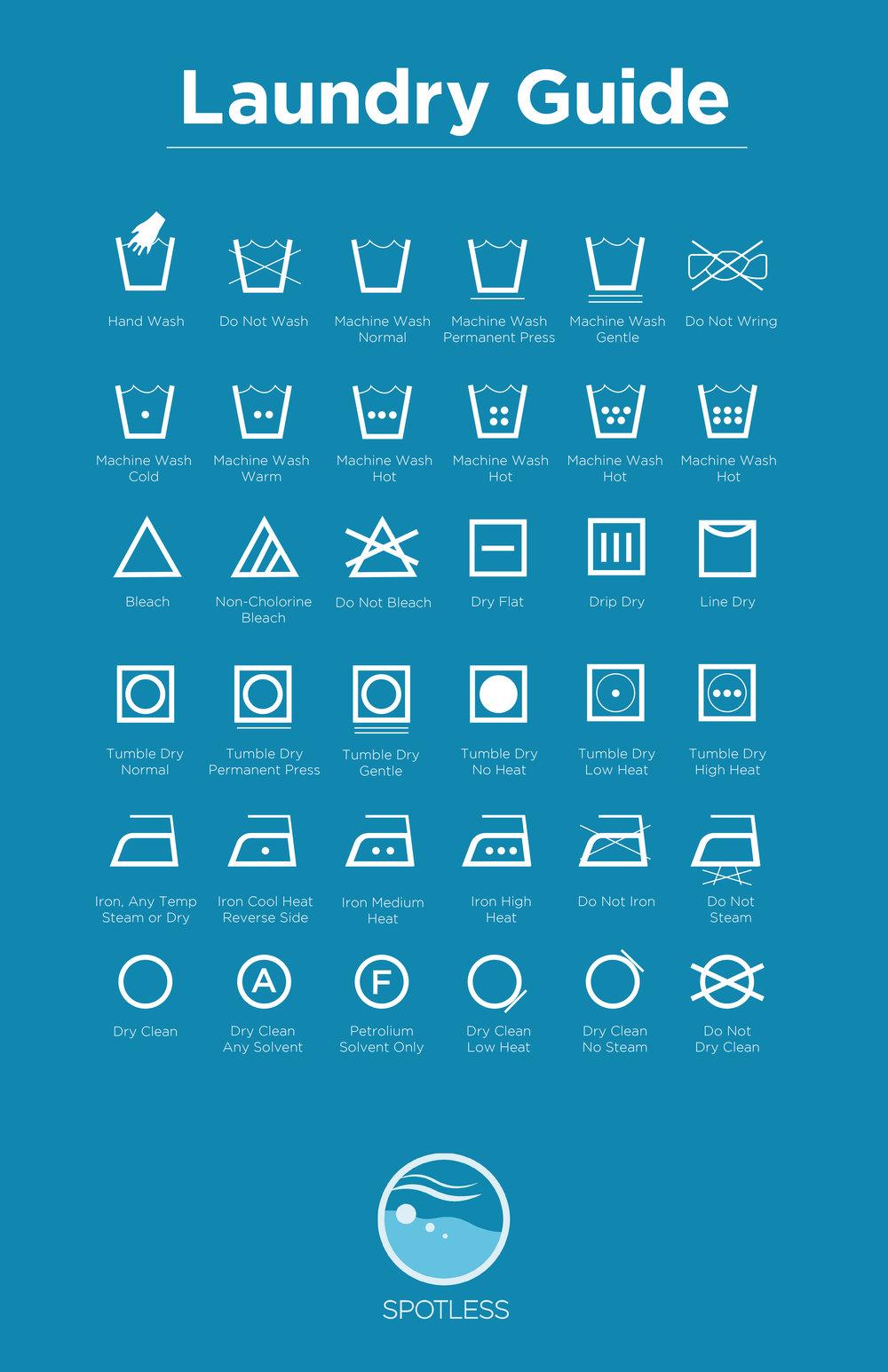 Laundry_information_poster.jpg