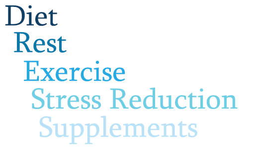 Diet, Rest, Exercise, Stress Reduction, Supplements