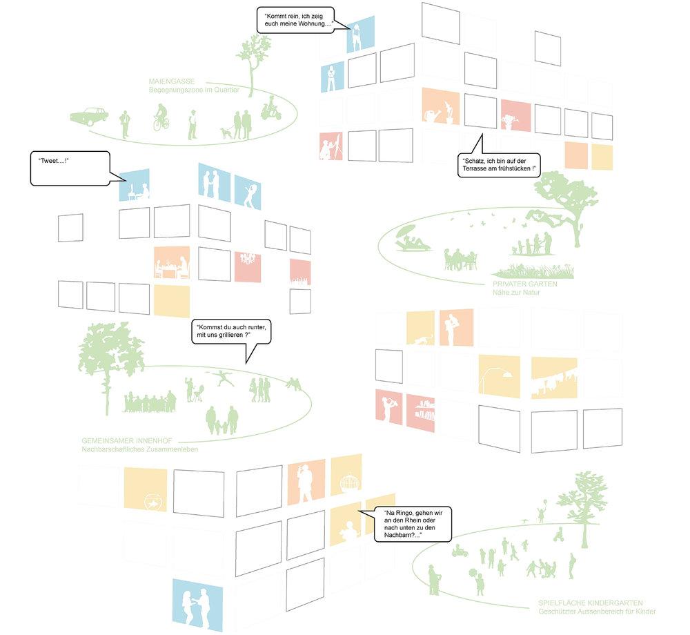 Architektur_offizin-a_gatto.weber.architekten_Projekte_Wohnen_Maiengasse_03.jpg