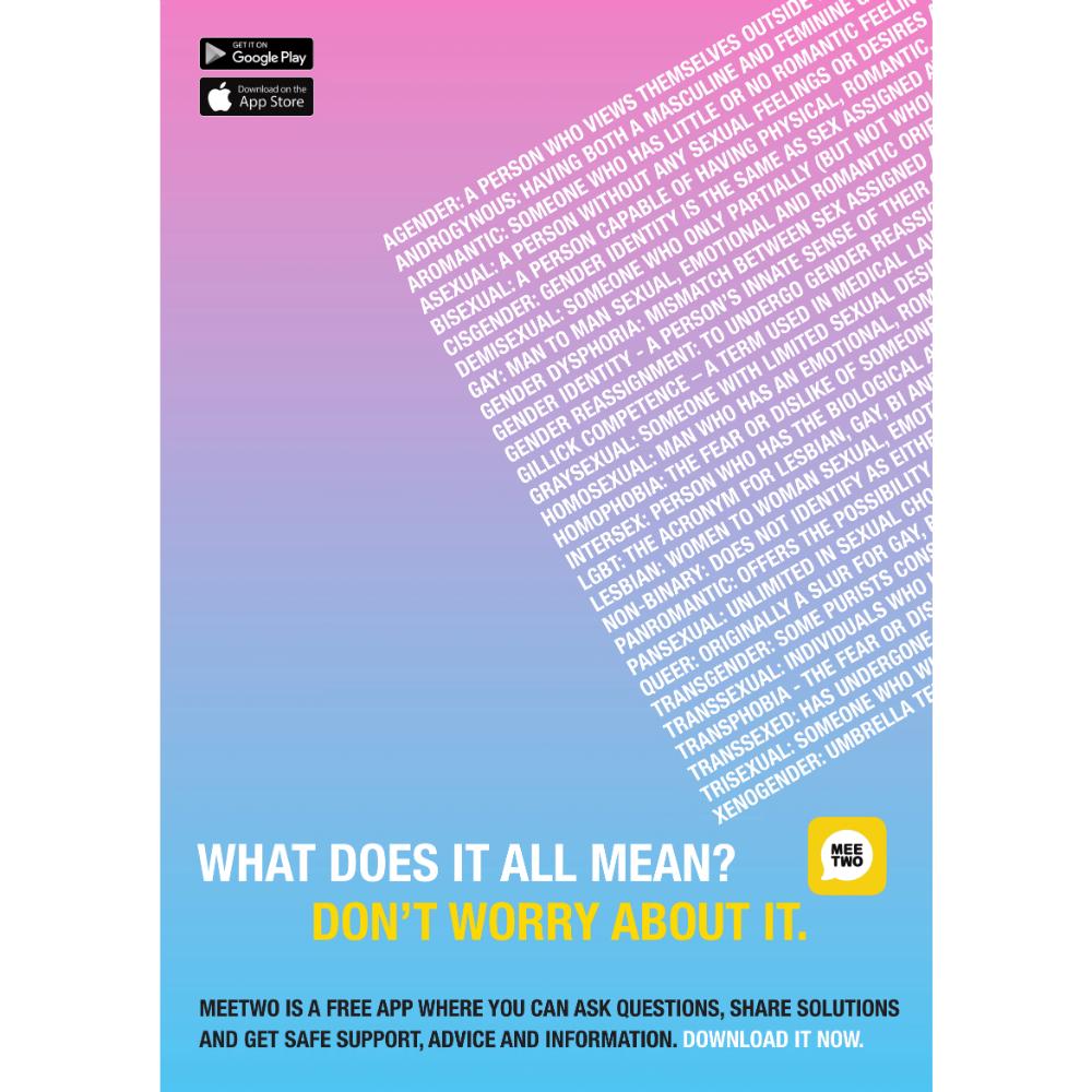 A-Z Of Identity Poster
