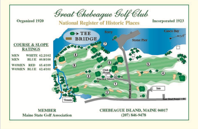 Our Course Map