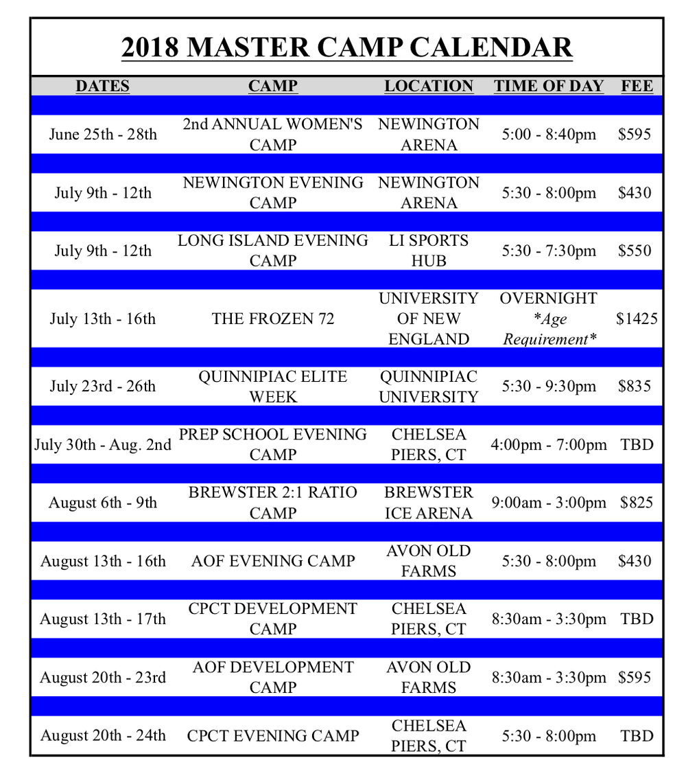 2018 Summer Camp Guide Excel Sheet1.jpg