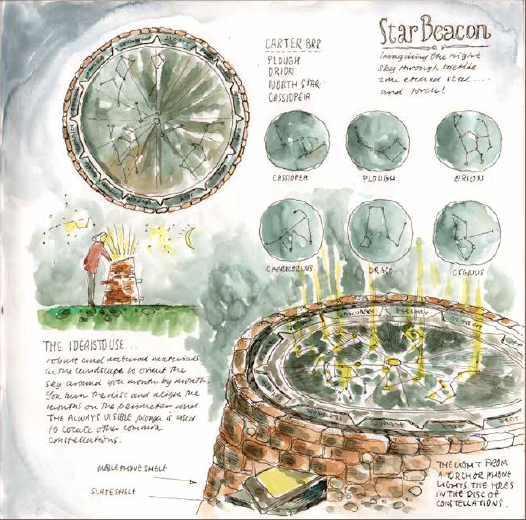 Star Cairn  -  - concept and words: Tim Crump, illustrating how interaction can be used in a physical structure - 'Revitalising Redesdale' interpretive strategy document