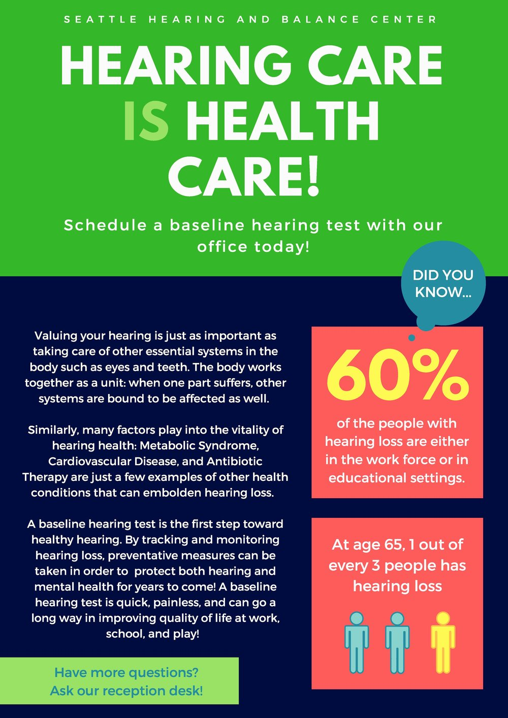 Hearing Care is Health Care Poster.jpg