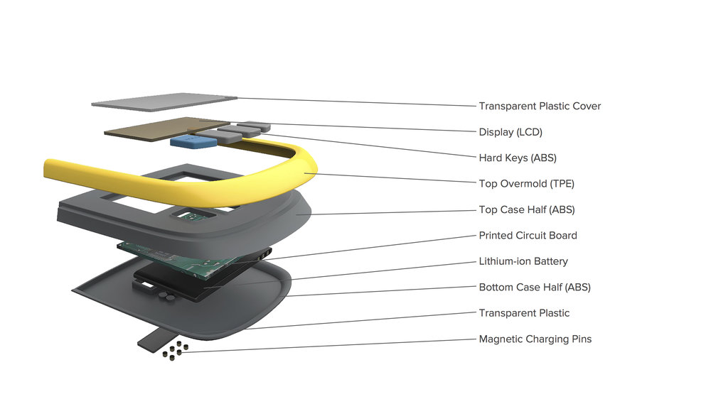 Exploded View, Tablet