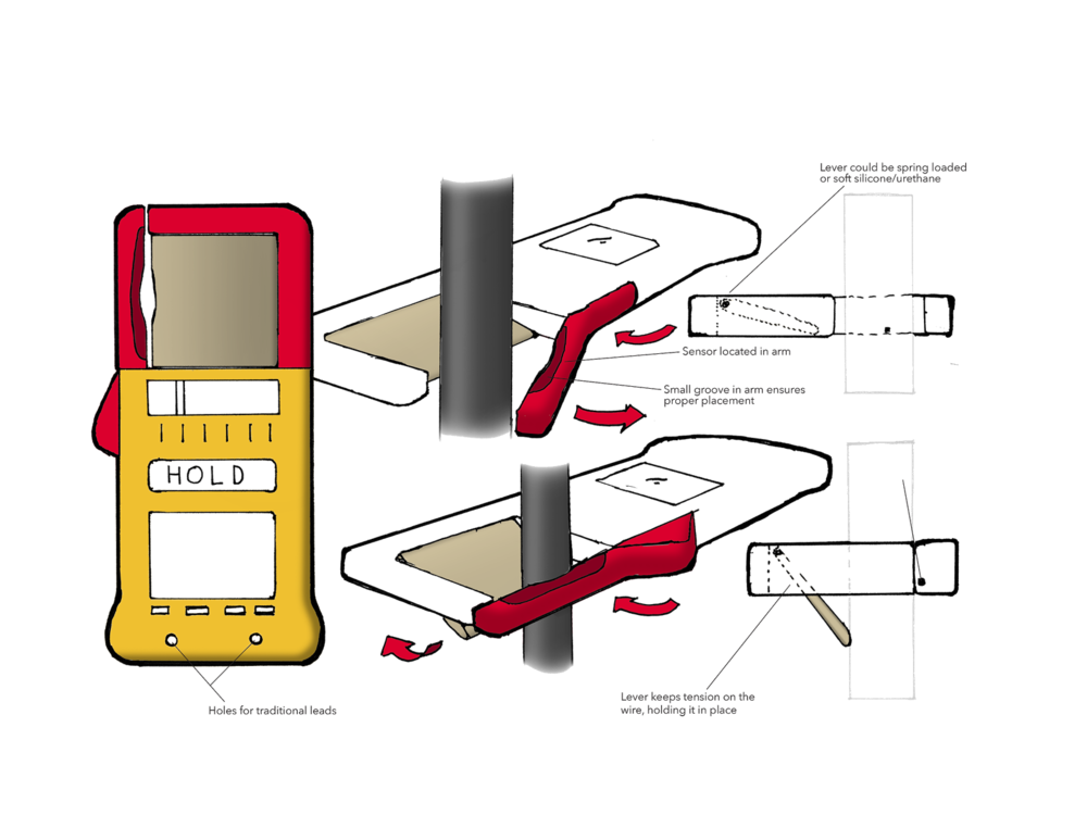 Concept 2: Next Generation Voltage and Current Meter