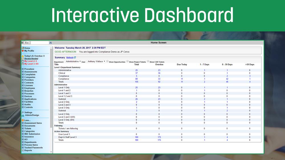 InteractiveDashboard