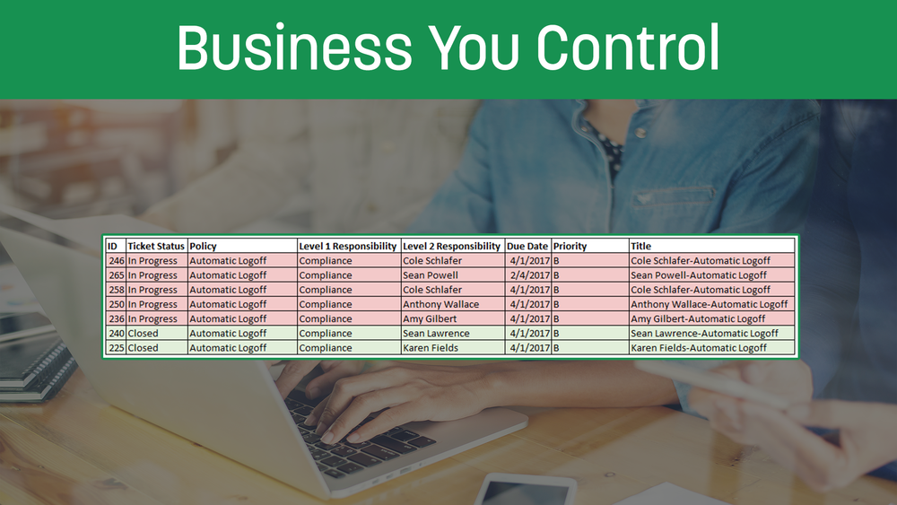 BusinessYouControl