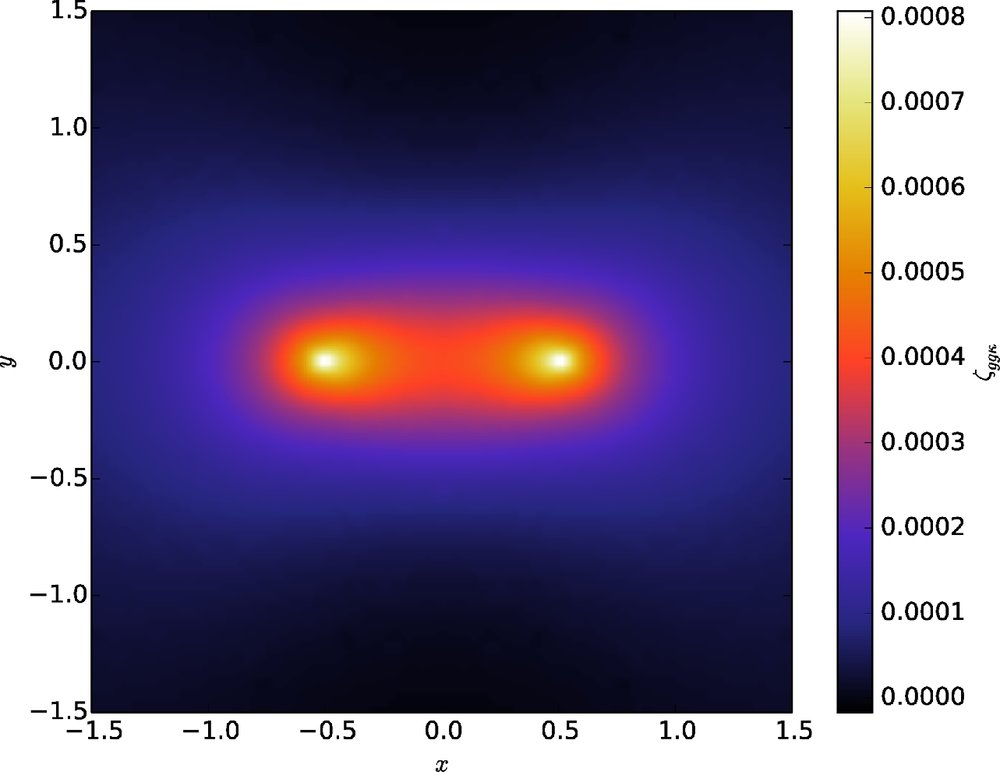 Scientists visualize dark matter bridge between two galaxies. Image credit: Mon Not R Astron Soc.