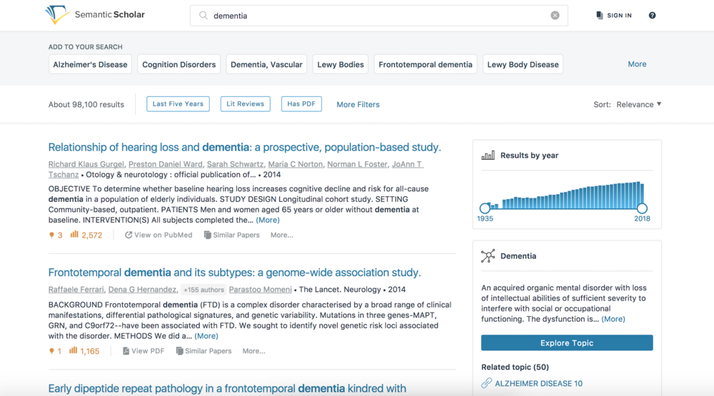 """Sample search page for """"dementia"""" on Semantic Scholar. Credit: AI2."""