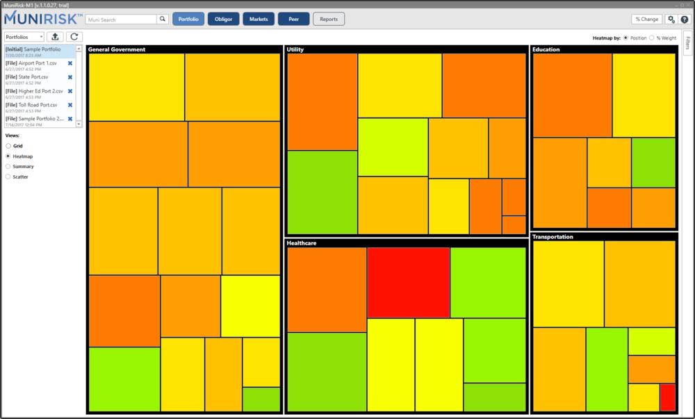 Portfolio View - Heatmap.PNG