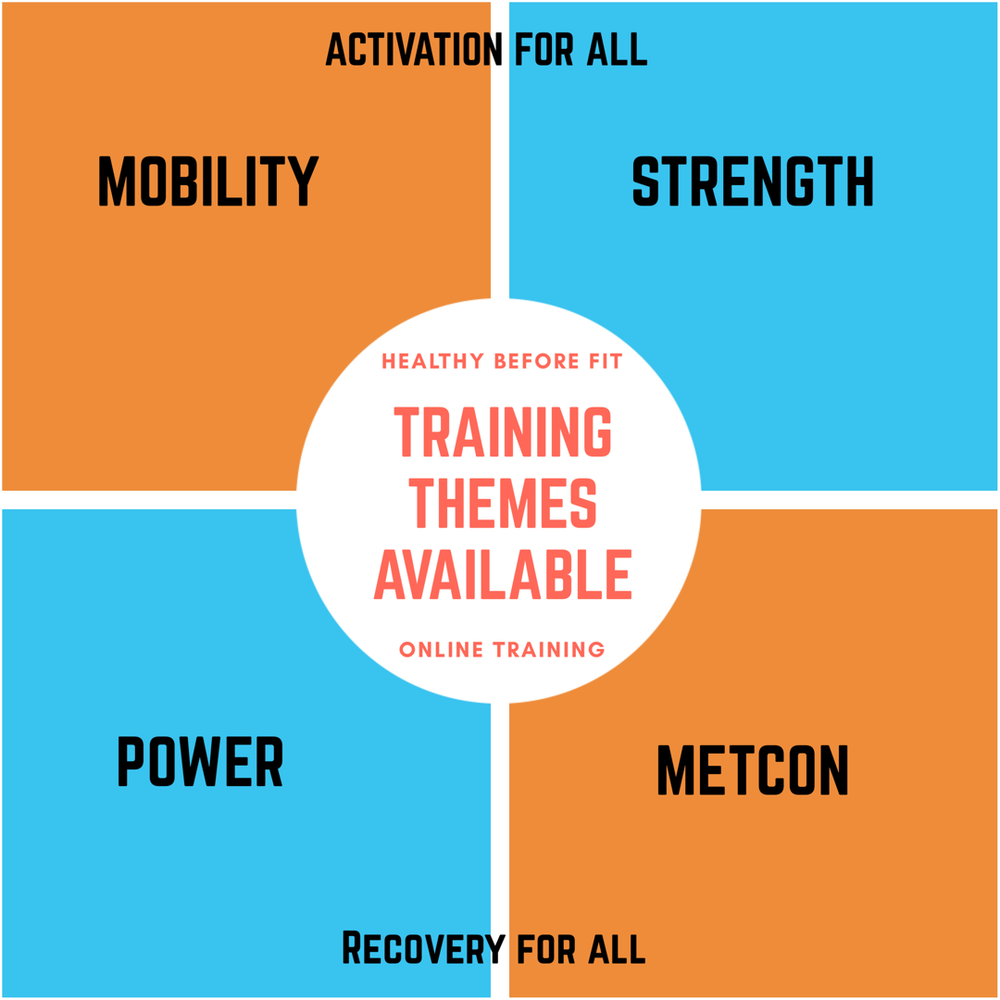 Training Themes available
