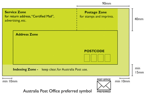 Guide To Australia Post Preferred Envelopes Glide Print