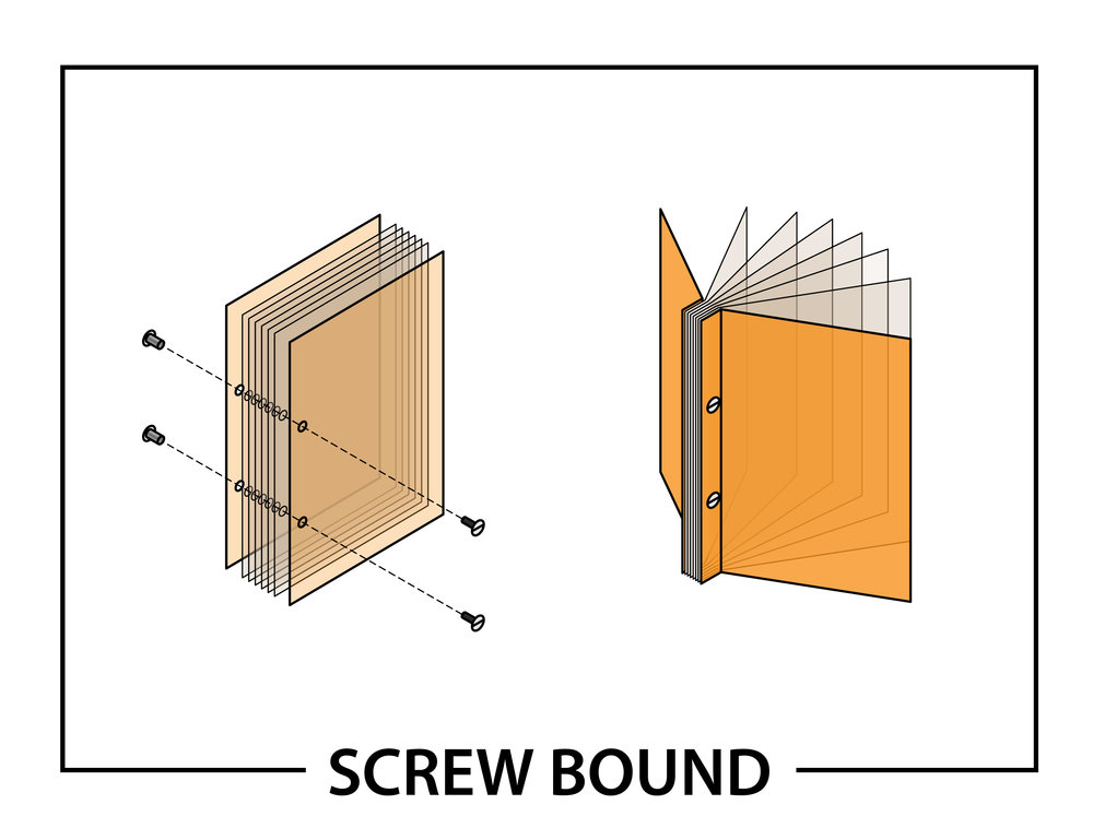 Screw Bound