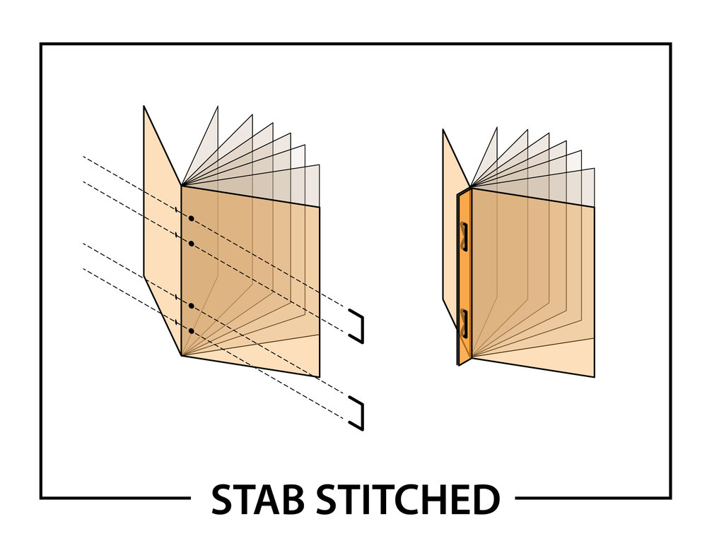 Stab Stitched