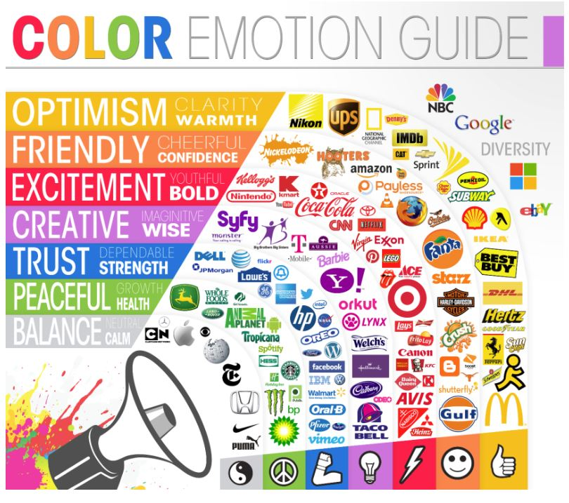 The Logo Company, Color Emotion Guide.JPG