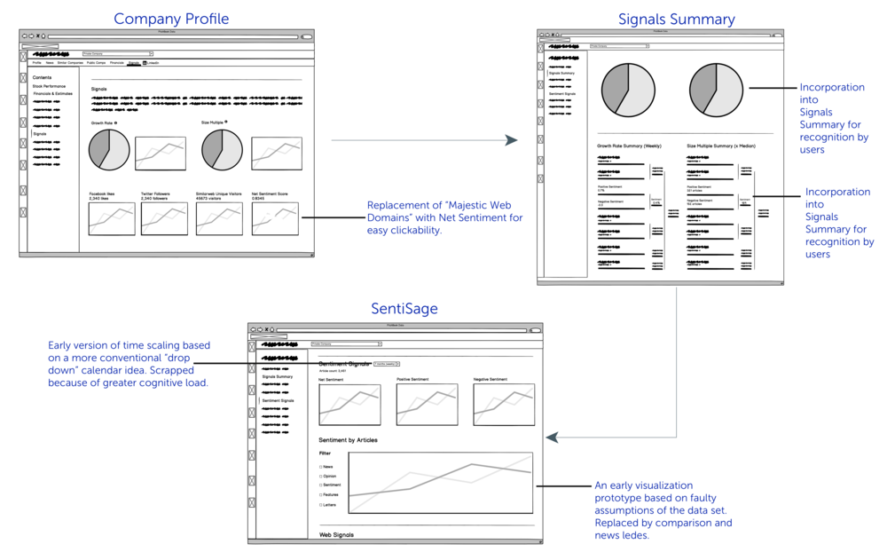 Near final wireframes